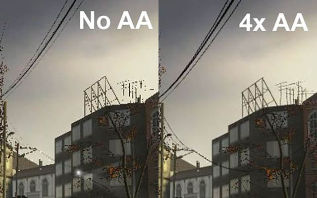 FXAA Fast Approximate Anti-Aliasing (unitypackage.ir)