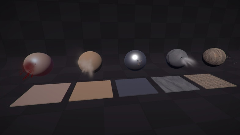 پکیج Unity Particle Pack